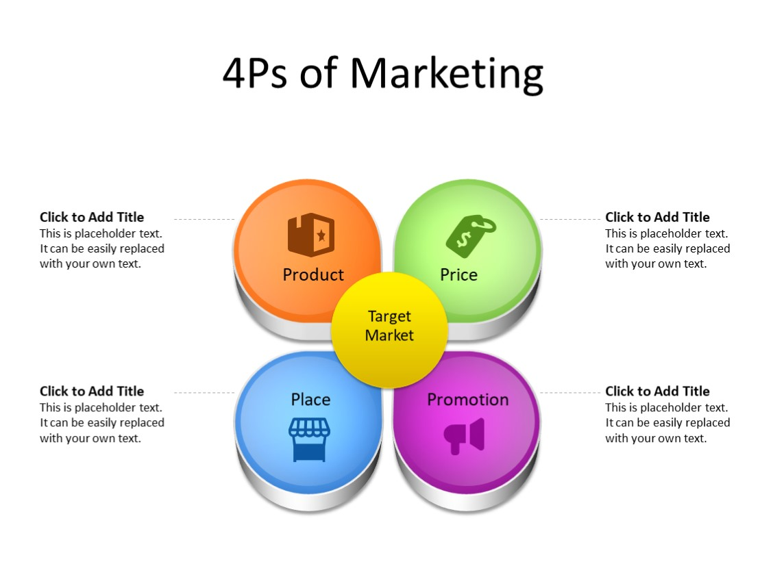 PowerPoint Slide - Marketing Diagram - 4 Circles - Multicolor