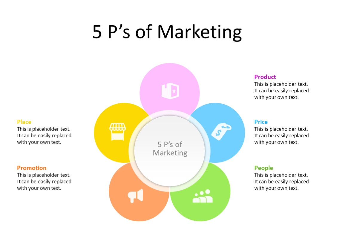 PowerPoint Slide - Marketing Diagram - 5 Circles - Multicolor