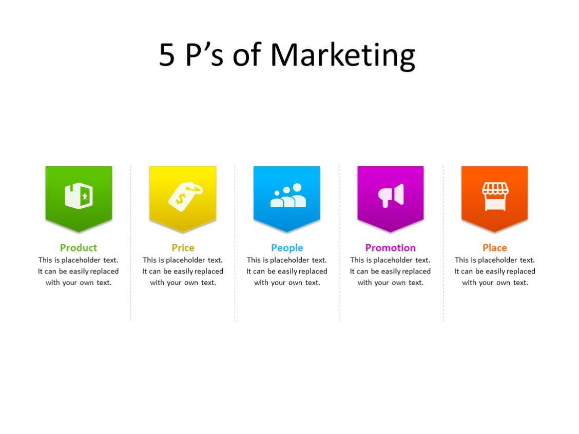 PowerPoint Slide - Marketing Diagram - 5 Chevrons - Multicolor