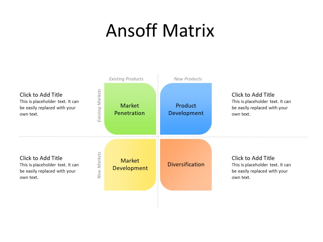 PowerPoint Slide - Marketing Diagram - 4 Quadrants - Multicolor