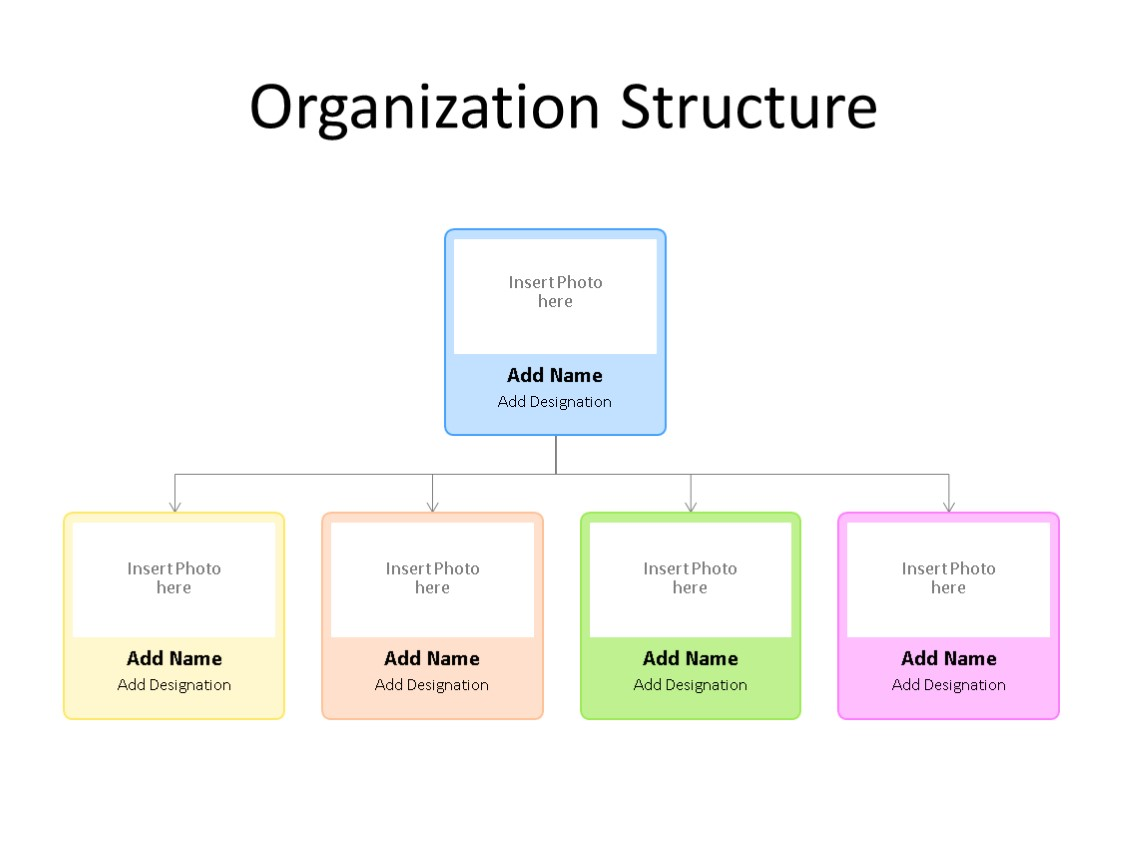 PowerPoint Slide - Org Chart - 2 Level - Multicolor