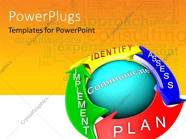 PowerPoint Template Displaying Business Cycle from Identifying to Planning and Implementation