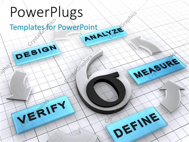 powerpoint template: six sigma surroundednew business project, Modern powerpoint